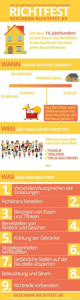 Infografik zum Thema Richtfest organisieren und geschenke
